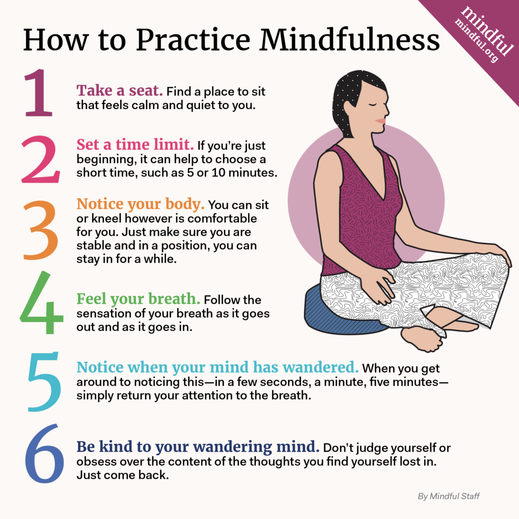 practicing mindfulness infographic