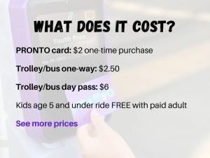 trolley and bus fare info